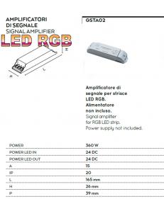 Amplificatore 240w di segnale per strisce led rbg 24v